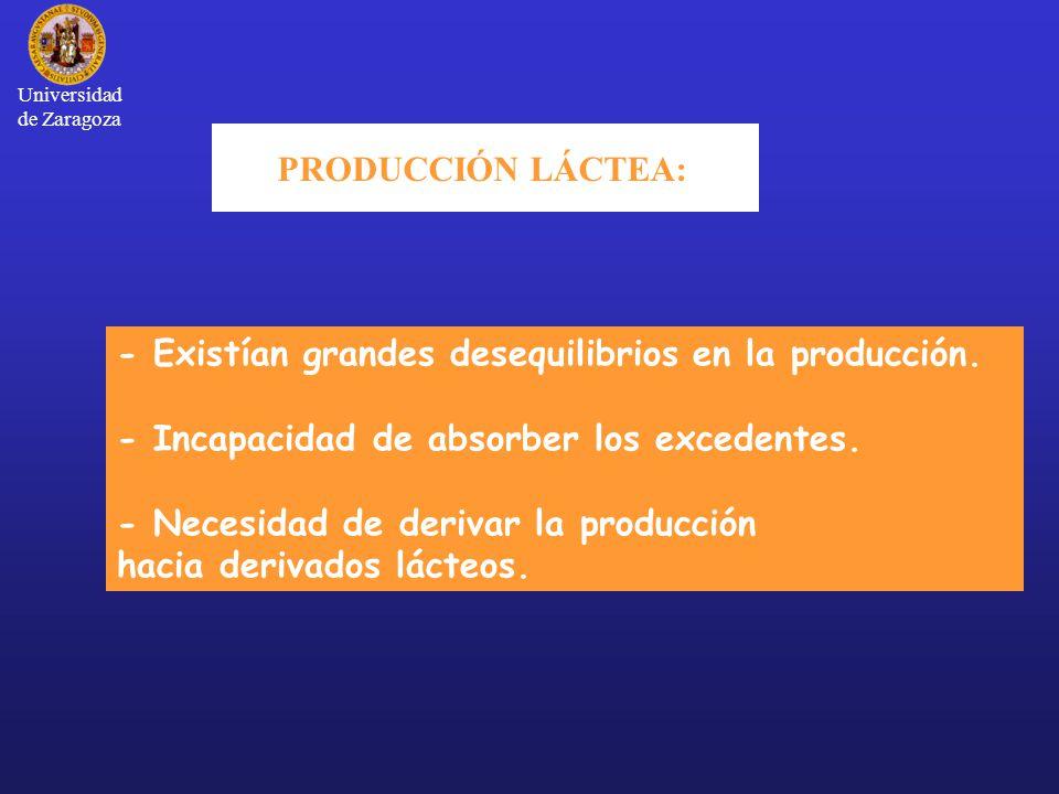 Universidad de Zaragoza PRODUCCIÓN LÁCTEA: - Existían grandes desequilibrios en la producción.