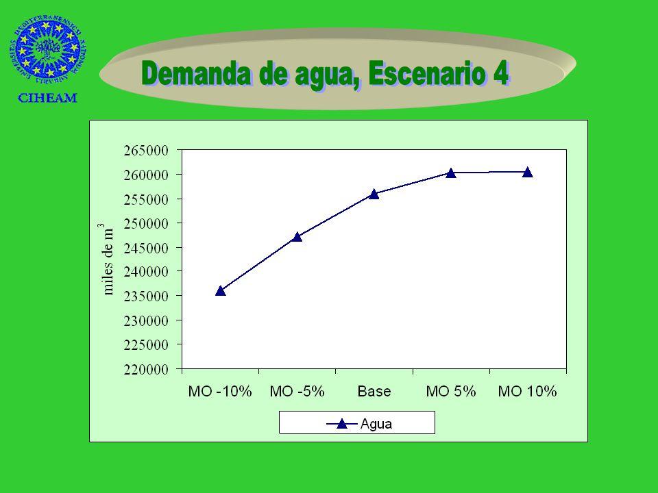 -10% -8.100 Pta +10% 5.800 Pta