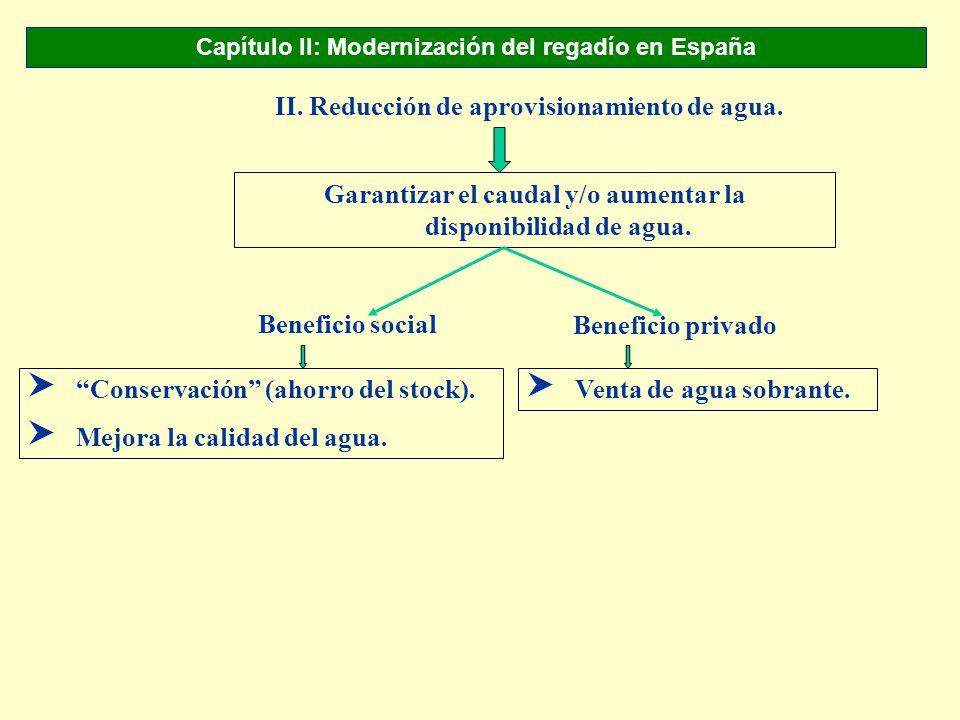 Capítulo II: Modernización del regadío en España Garantizar el caudal y/o aumentar la disponibilidad de agua. SConservación (ahorro del stock). SMejor