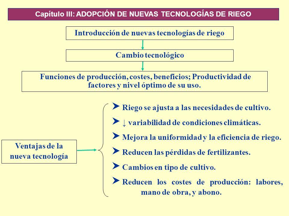 Capítulo III: ADOPCIÓN DE NUEVAS TECNOLOGÍAS DE RIEGO Introducción de nuevas tecnologías de riego Cambio tecnológico Funciones de producción, costes,