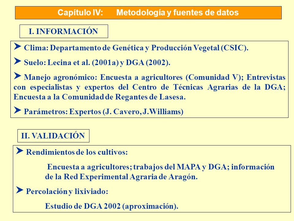 Capítulo IV:Metodología y fuentes de datos S Clima: Departamento de Genética y Producción Vegetal (CSIC). S Suelo: Lecina et al. (2001a) y DGA (2002).