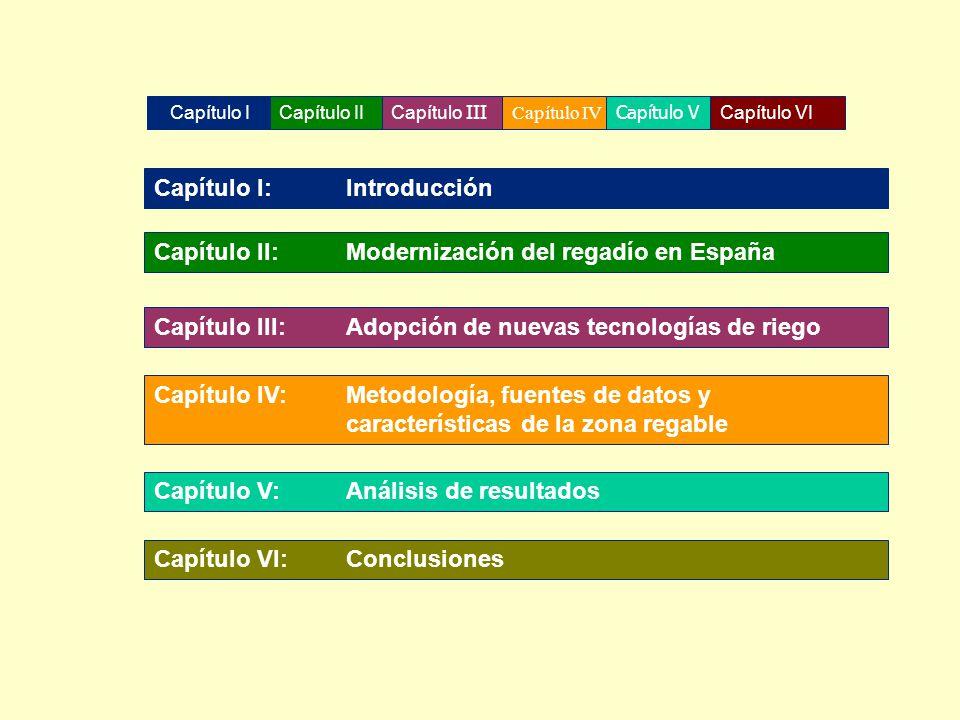 Capítulo I Capítulo I:Introducción Capítulo II: Modernización del regadío en España Capítulo II Capítulo III:Adopción de nuevas tecnologías de riego C