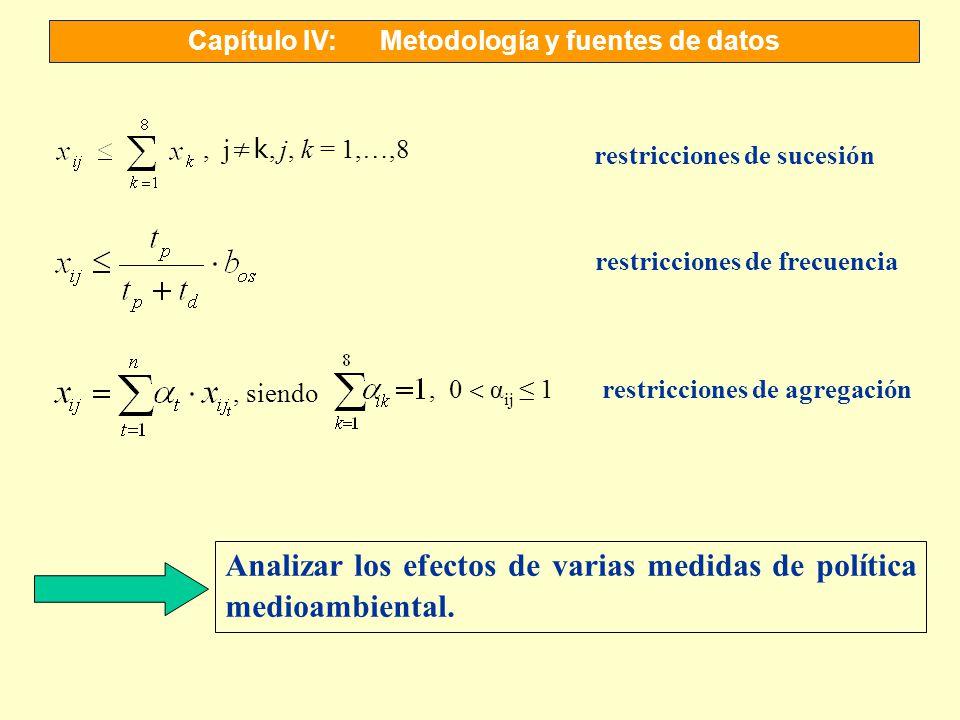 Capítulo IV:Metodología y fuentes de datos, j k, j, k = 1,…,8 restricciones de sucesión restricciones de frecuencia, siendo, 0 α ij 1 restricciones de