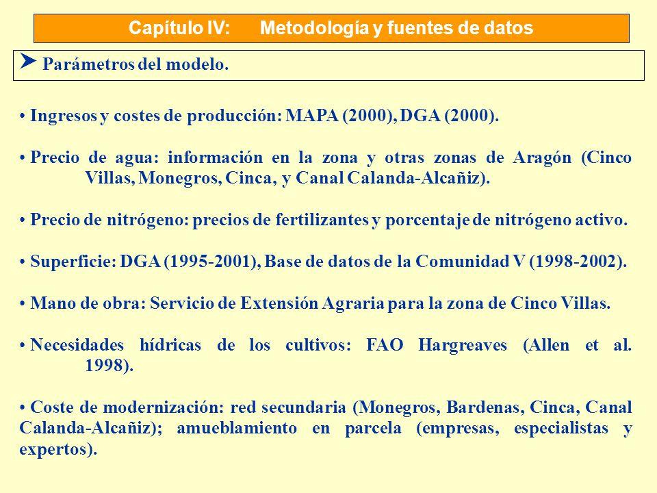 Capítulo IV:Metodología y fuentes de datos S Parámetros del modelo. Ingresos y costes de producción: MAPA (2000), DGA (2000). Precio de agua: informac