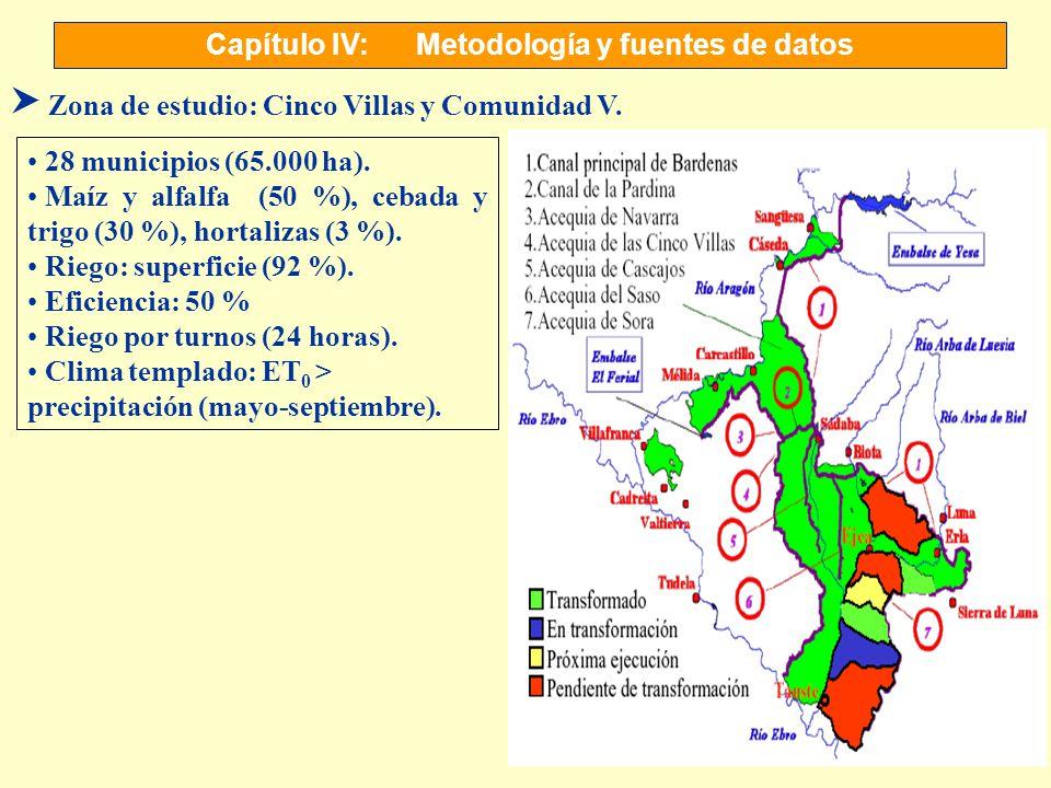 Capítulo IV:Metodología y fuentes de datos 28 municipios (65.000 ha). Maíz y alfalfa (50 %), cebada y trigo (30 %), hortalizas (3 %). Riego: superfici