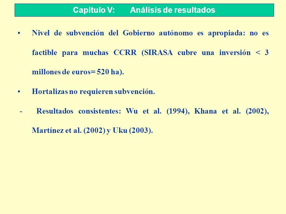 Capítulo V: Análisis de resultados Nivel de subvención del Gobierno autónomo es apropiada: no es factible para muchas CCRR (SIRASA cubre una inversión