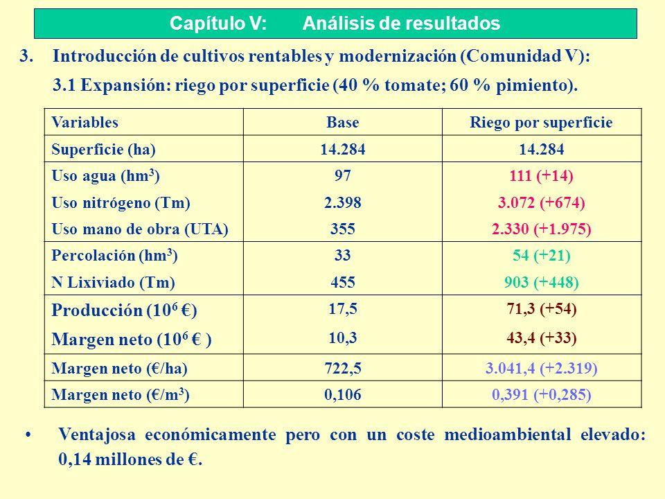 Capítulo V: Análisis de resultados 3.Introducción de cultivos rentables y modernización (Comunidad V): 3.1 Expansión: riego por superficie (40 % tomat
