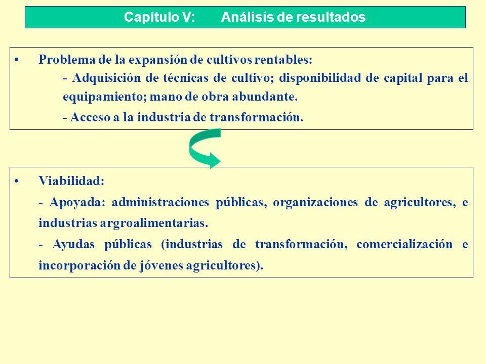 Capítulo V: Análisis de resultados Viabilidad: - Apoyada: administraciones públicas, organizaciones de agricultores, e industrias argroalimentarias. -