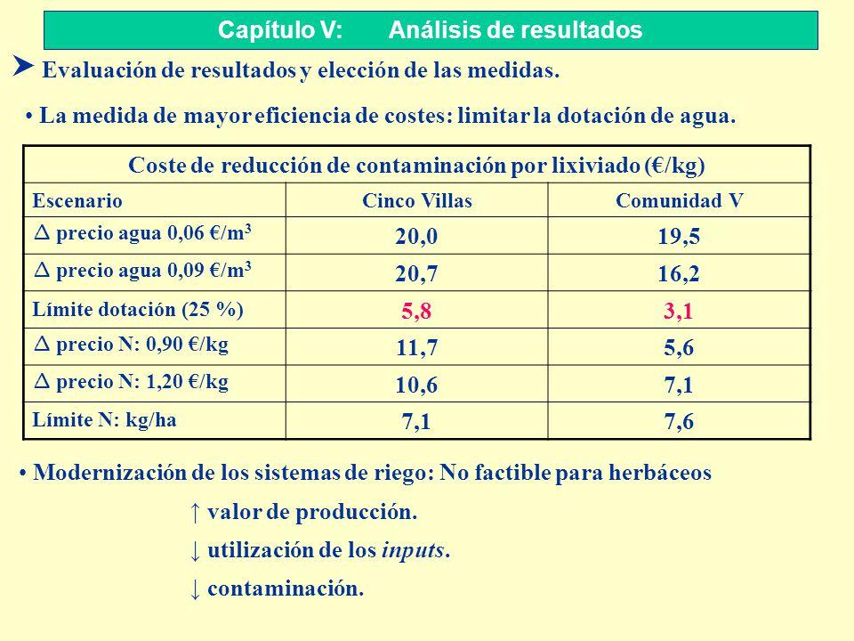 Capítulo V: Análisis de resultados S Evaluación de resultados y elección de las medidas. Coste de reducción de contaminación por lixiviado (/kg) Escen