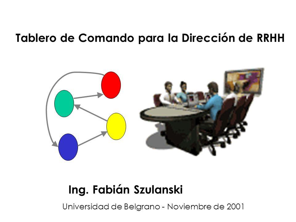 Tablero de Comando para la Dirección de RRHH Ing. Fabián Szulanski Universidad de Belgrano - Noviembre de 2001