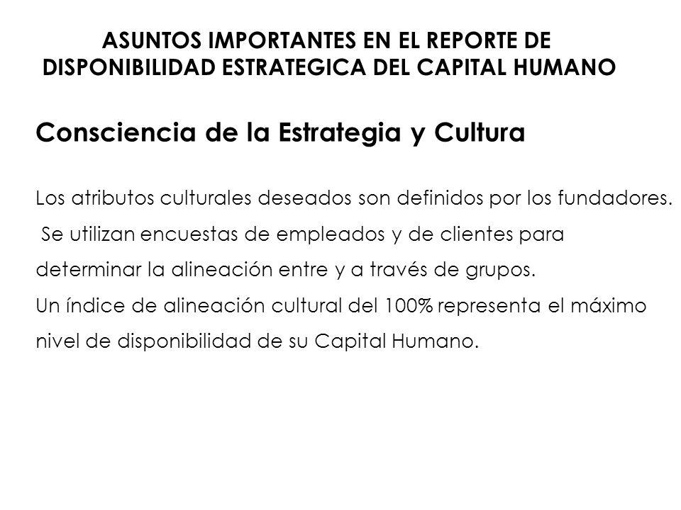 Consciencia de la Estrategia y Cultura Los atributos culturales deseados son definidos por los fundadores. Se utilizan encuestas de empleados y de cli