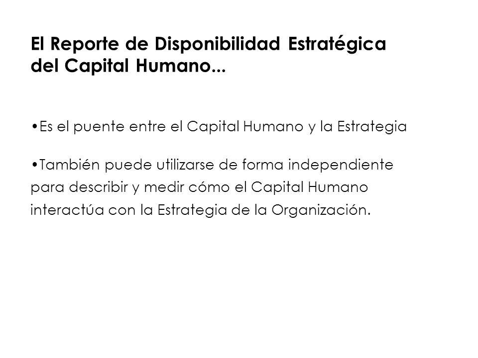 El Reporte de Disponibilidad Estratégica del Capital Humano... Es el puente entre el Capital Humano y la Estrategia También puede utilizarse de forma