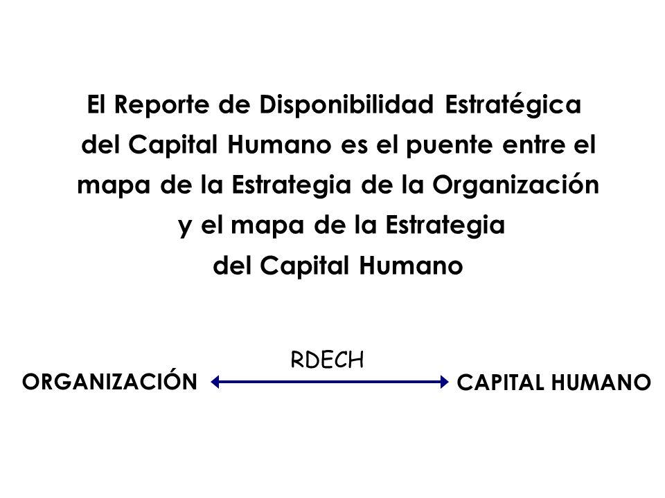 El Reporte de Disponibilidad Estratégica del Capital Humano es el puente entre el mapa de la Estrategia de la Organización y el mapa de la Estrategia