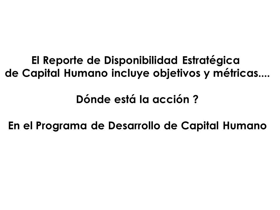 El Reporte de Disponibilidad Estratégica de Capital Humano incluye objetivos y métricas.... Dónde está la acción ? En el Programa de Desarrollo de Cap