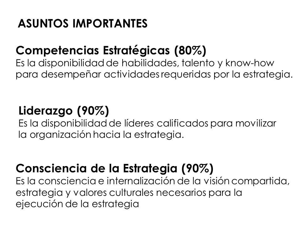Alineación Estratégica (70%) Es la alineación de las metas e incentivos con la estrategia a todos los niveles organizacionales.