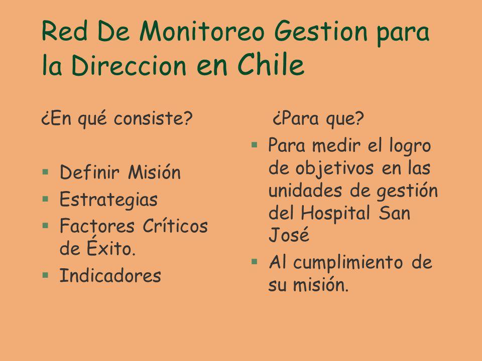 Red De Monitoreo Gestion para la Direccion en Chile ¿En qué consiste.
