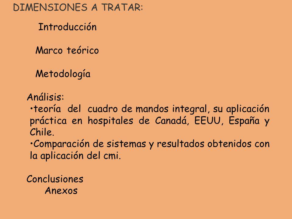 DIMENSIONES A TRATAR: Introducción Marco teórico Metodología Análisis: teoría del cuadro de mandos integral, su aplicación práctica en hospitales de Canadá, EEUU, España y Chile.