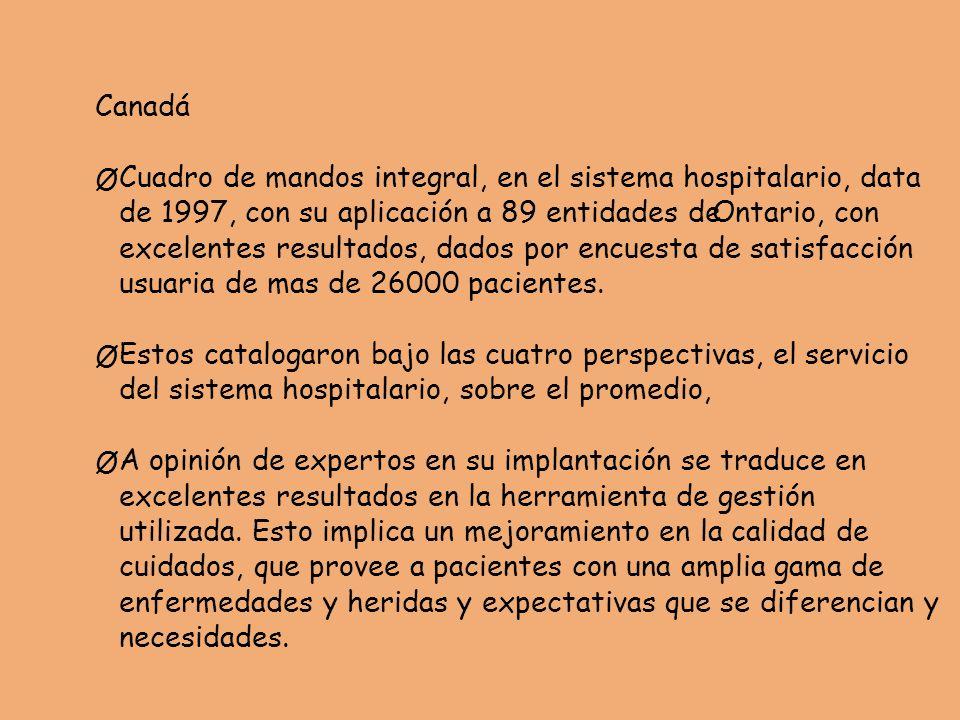 principales variable independientes perspectiva Chile reducción decostos financiera España procesos e información procesos Canadá percepción usuaria usuarios Estados Unidos procesos de calidad y capacitación formación y crecimiento ANALISIS COMPARATIVO ENFASIS CMI Y VARIABLES PRINCIPALES