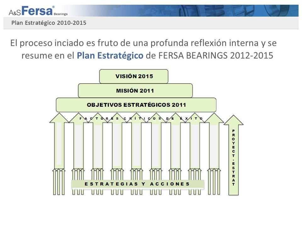 Plan Estratégico 2010-2015 El proceso inciado es fruto de una profunda reflexión interna y se resume en el Plan Estratégico de FERSA BEARINGS 2012-2015