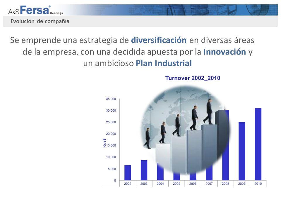 Evolución de compañía Se emprende una estrategia de diversificación en diversas áreas de la empresa, con una decidida apuesta por la Innovación y un ambicioso Plan Industrial 4