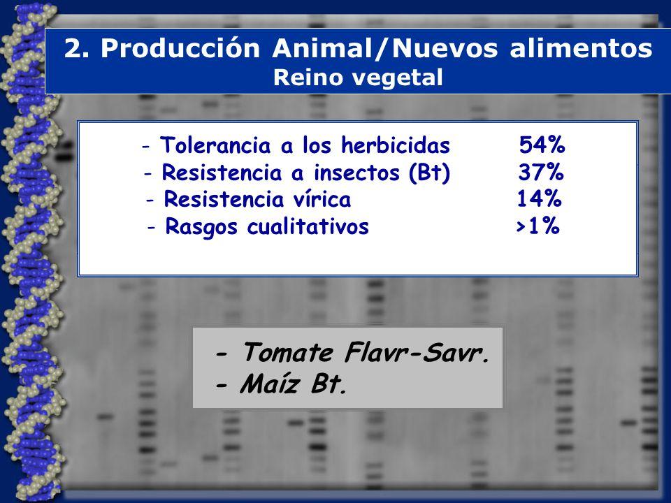 2.Producción Animal/Nuevos alimentos Reino vegetal - Transgénicos clásicos.
