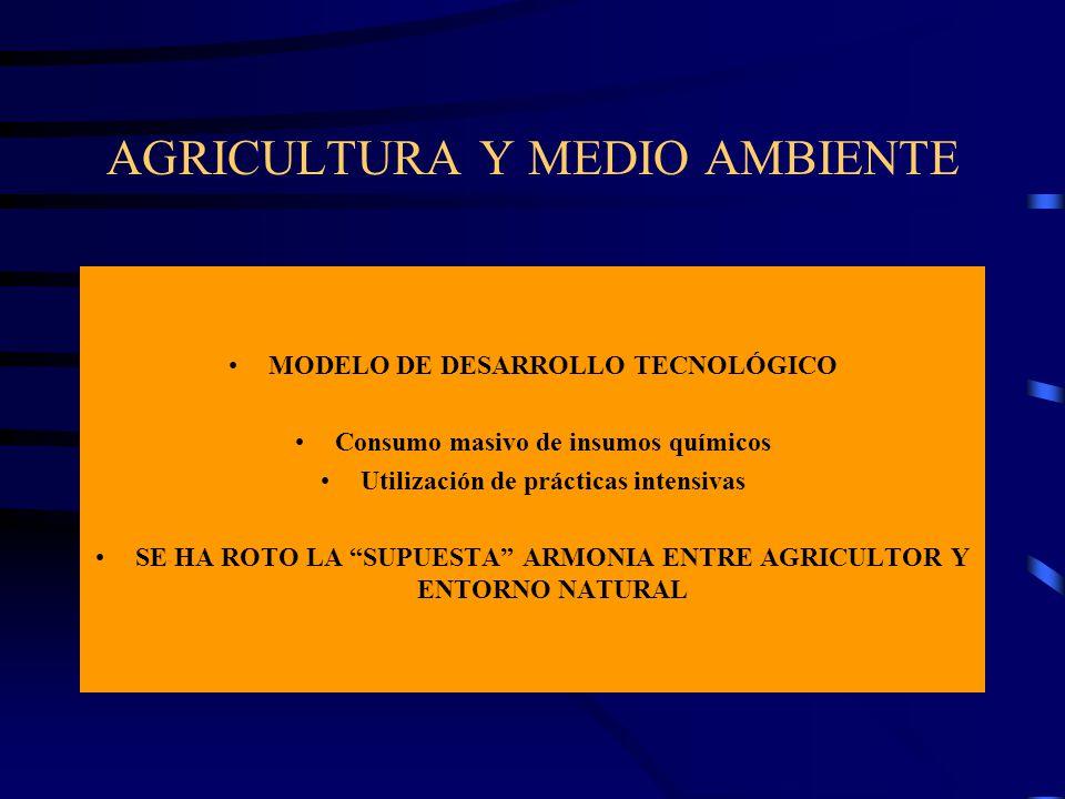 AGRICULTURA Y MEDIO AMBIENTE MODELO DE DESARROLLO TECNOLÓGICO Consumo masivo de insumos químicos Utilización de prácticas intensivas SE HA ROTO LA SUP