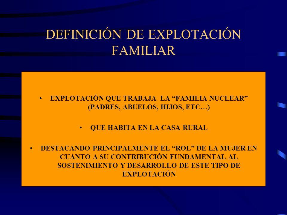 DEFINICIÓN DE EXPLOTACIÓN FAMILIAR EXPLOTACIÓN QUE TRABAJA LA FAMILIA NUCLEAR (PADRES, ABUELOS, HIJOS, ETC…) QUE HABITA EN LA CASA RURAL DESTACANDO PR