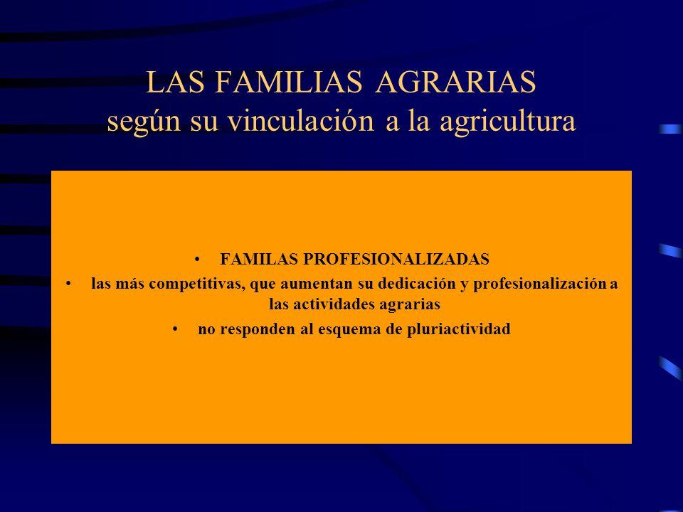 LAS FAMILIAS AGRARIAS según su vinculación a la agricultura FAMILAS PROFESIONALIZADAS las más competitivas, que aumentan su dedicación y profesionaliz