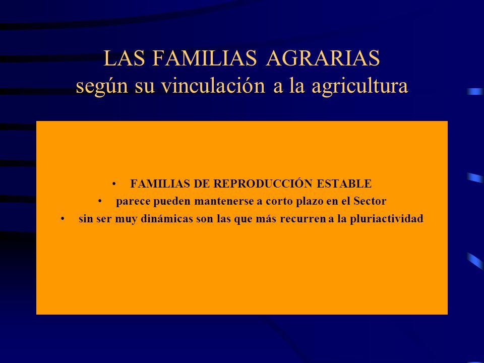 LAS FAMILIAS AGRARIAS según su vinculación a la agricultura FAMILIAS DE REPRODUCCIÓN ESTABLE parece pueden mantenerse a corto plazo en el Sector sin s