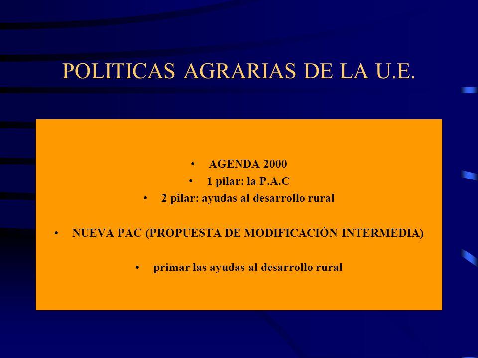 POLITICAS AGRARIAS DE LA U.E. AGENDA 2000 1 pilar: la P.A.C 2 pilar: ayudas al desarrollo rural NUEVA PAC (PROPUESTA DE MODIFICACIÓN INTERMEDIA) prima