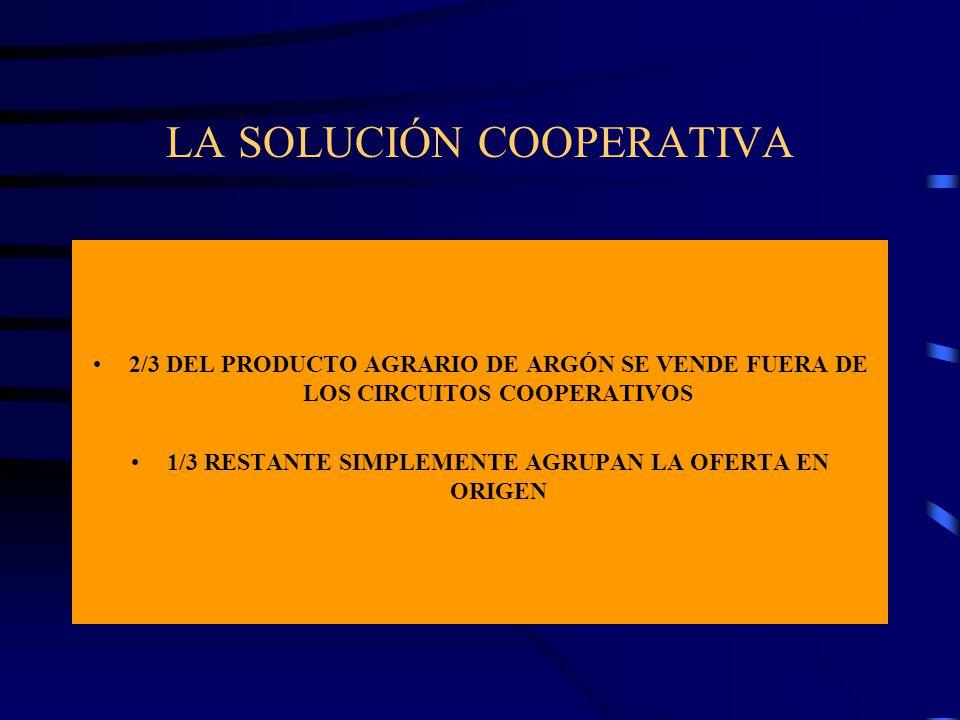 LA SOLUCIÓN COOPERATIVA 2/3 DEL PRODUCTO AGRARIO DE ARGÓN SE VENDE FUERA DE LOS CIRCUITOS COOPERATIVOS 1/3 RESTANTE SIMPLEMENTE AGRUPAN LA OFERTA EN O