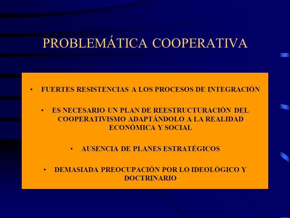 PROBLEMÁTICA COOPERATIVA FUERTES RESISTENCIAS A LOS PROCESOS DE INTEGRACIÓN ES NECESARIO UN PLAN DE REESTRUCTURACIÓN DEL COOPERATIVISMO ADAPTÁNDOLO A