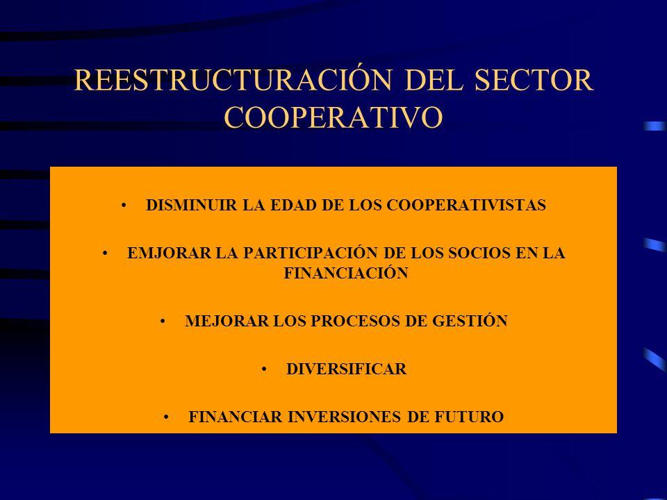 REESTRUCTURACIÓN DEL SECTOR COOPERATIVO DISMINUIR LA EDAD DE LOS COOPERATIVISTAS EMJORAR LA PARTICIPACIÓN DE LOS SOCIOS EN LA FINANCIACIÓN MEJORAR LOS