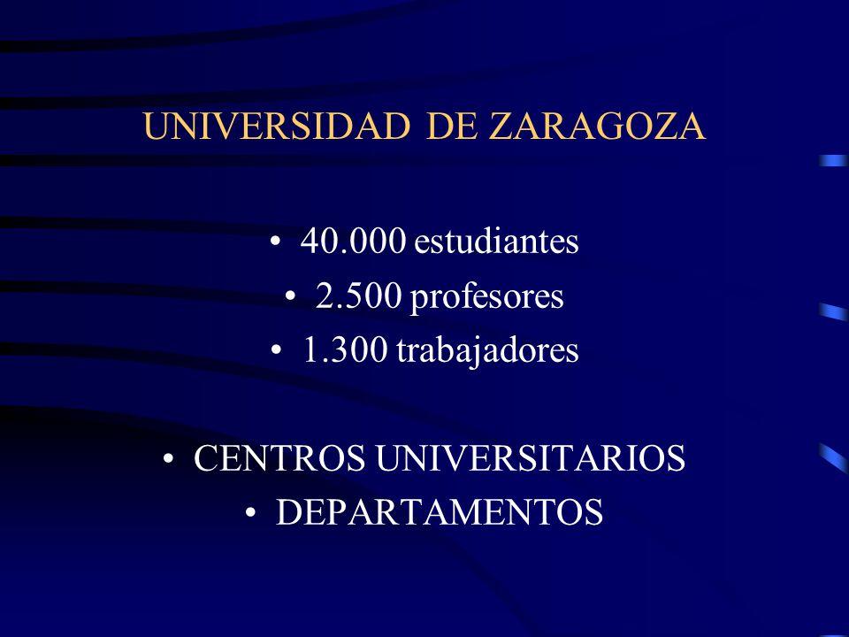 40.000 estudiantes 2.500 profesores 1.300 trabajadores CENTROS UNIVERSITARIOS DEPARTAMENTOS