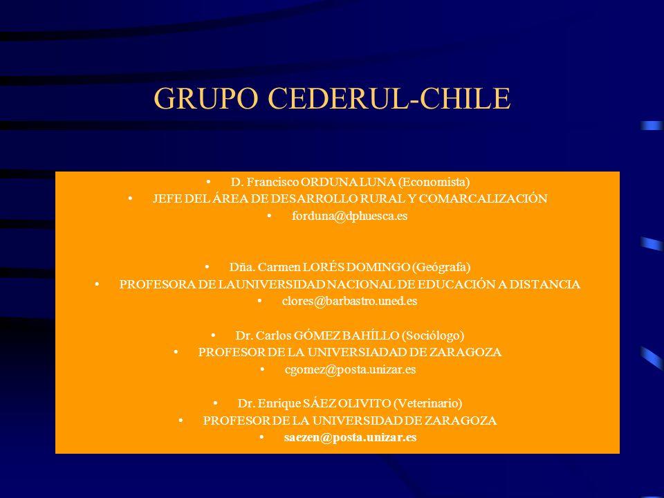 GRUPO CEDERUL-CHILE D. Francisco ORDUNA LUNA (Economista) JEFE DEL ÁREA DE DESARROLLO RURAL Y COMARCALIZACIÓN forduna@dphuesca.es Dña. Carmen LORÉS DO