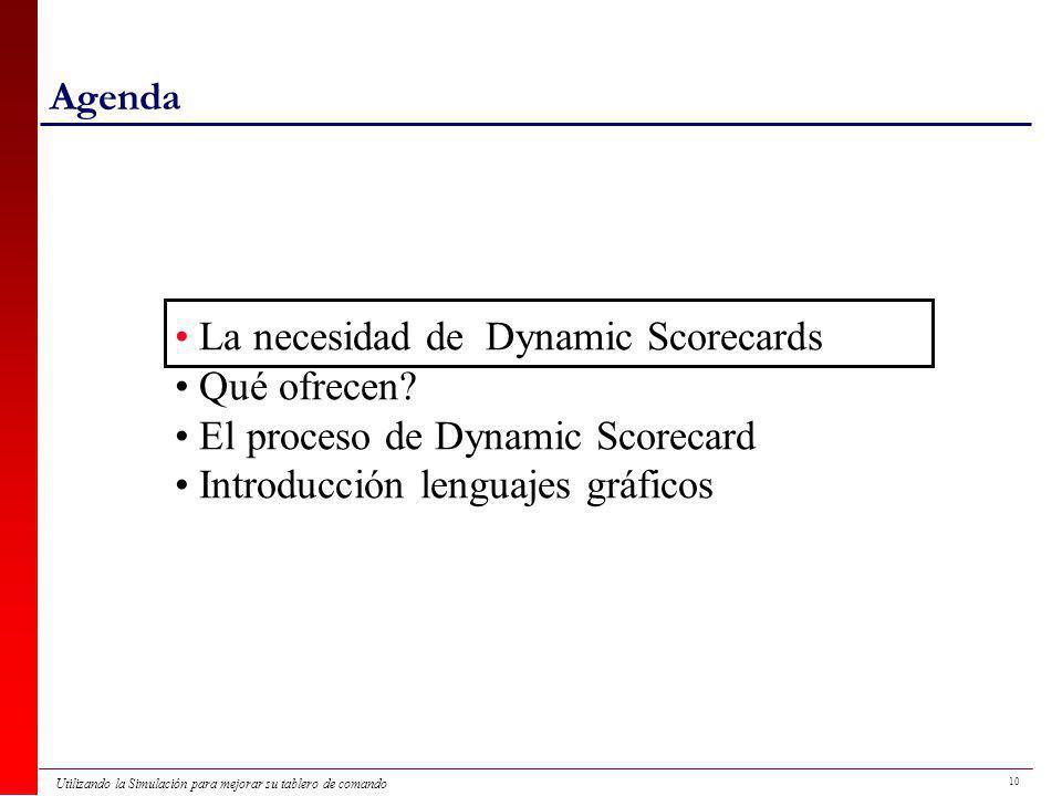 10 Utilizando la Simulación para mejorar su tablero de comando Agenda La necesidad de Dynamic Scorecards Qué ofrecen.