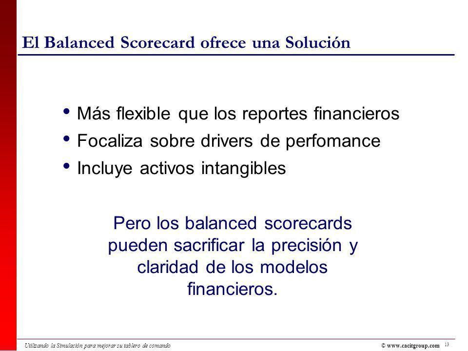 13 Utilizando la Simulación para mejorar su tablero de comando El Balanced Scorecard ofrece una Solución Más flexible que los reportes financieros Focaliza sobre drivers de perfomance Incluye activos intangibles Pero los balanced scorecards pueden sacrificar la precisión y claridad de los modelos financieros.