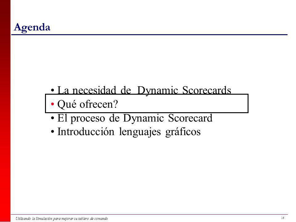 16 Utilizando la Simulación para mejorar su tablero de comando Agenda La necesidad de Dynamic Scorecards Qué ofrecen.