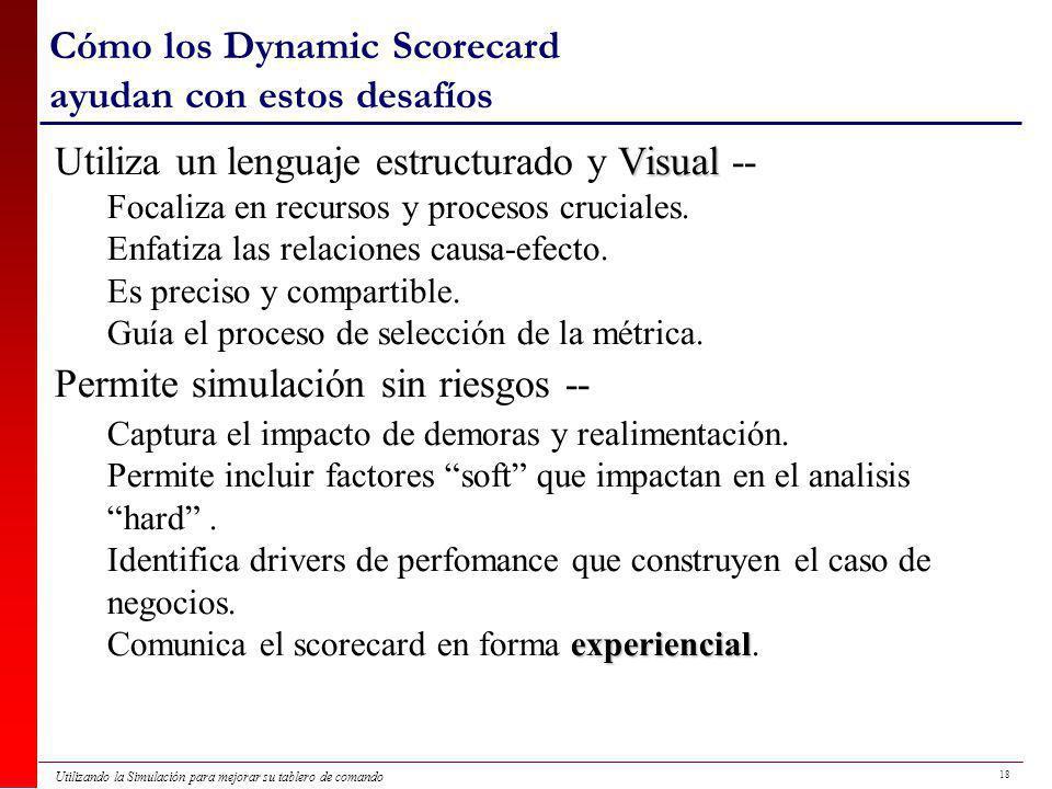 18 Utilizando la Simulación para mejorar su tablero de comando Cómo los Dynamic Scorecard ayudan con estos desafíos Visual Utiliza un lenguaje estructurado y Visual -- Focaliza en recursos y procesos cruciales.