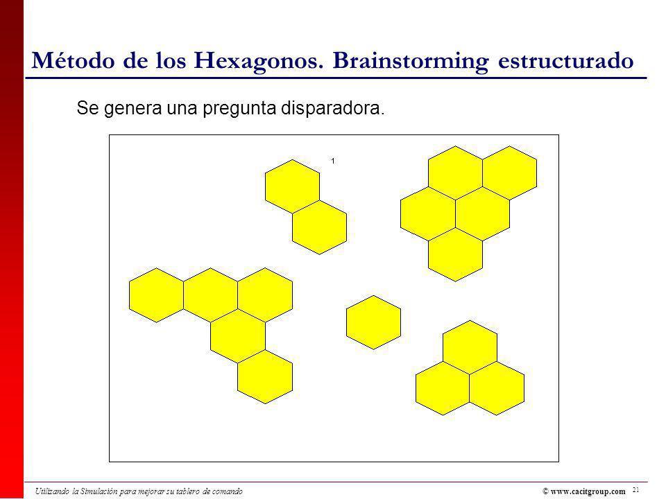 21 Utilizando la Simulación para mejorar su tablero de comando Método de los Hexagonos.