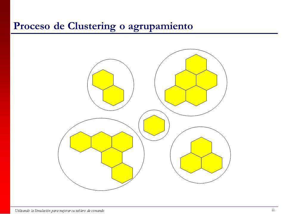 22 Utilizando la Simulación para mejorar su tablero de comando Proceso de Clustering o agrupamiento