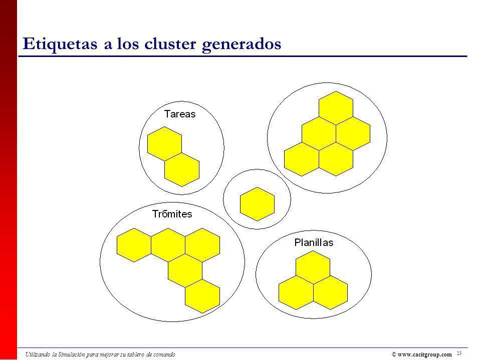 23 Utilizando la Simulación para mejorar su tablero de comando Etiquetas a los cluster generados © www.cacitgroup.com
