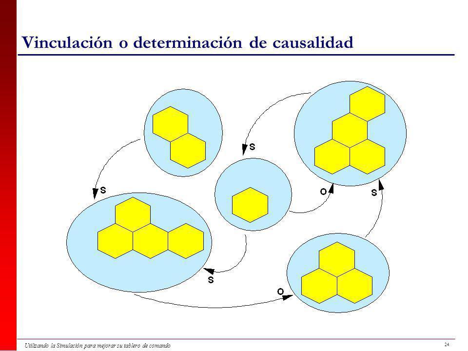 24 Utilizando la Simulación para mejorar su tablero de comando Vinculación o determinación de causalidad