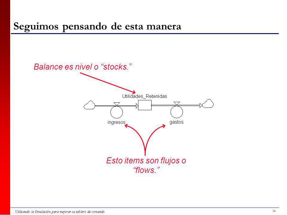 34 Utilizando la Simulación para mejorar su tablero de comando Seguimos pensando de esta manera Balance es nivel o stocks.