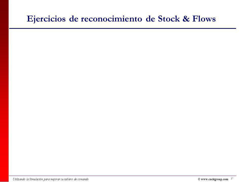 37 Utilizando la Simulación para mejorar su tablero de comando Ejercicios de reconocimiento de Stock & Flows © www.cacitgroup.com