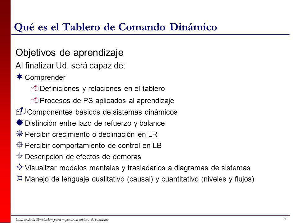 5 Utilizando la Simulación para mejorar su tablero de comando Qué es el Tablero de Comando Dinámico Objetivos de aprendizaje Al finalizar Ud.