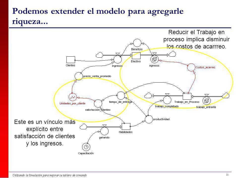 50 Utilizando la Simulación para mejorar su tablero de comando Podemos extender el modelo para agregarle riqueza...