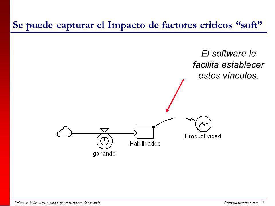 51 Utilizando la Simulación para mejorar su tablero de comando Se puede capturar el Impacto de factores criticos soft El software le facilita establecer estos vínculos.