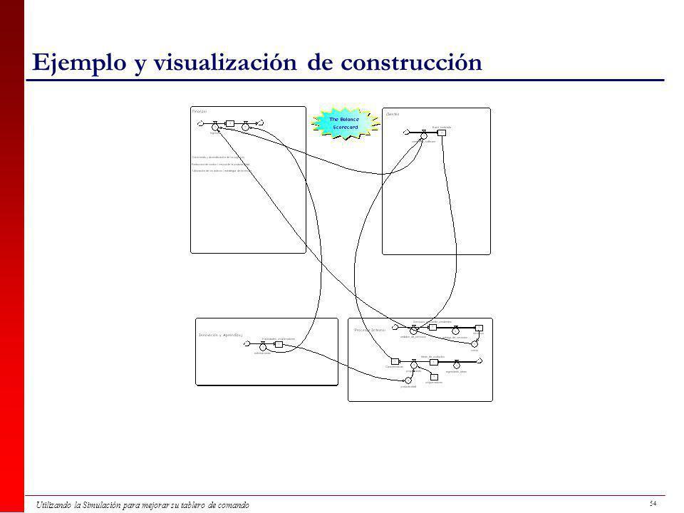 54 Utilizando la Simulación para mejorar su tablero de comando Ejemplo y visualización de construcción