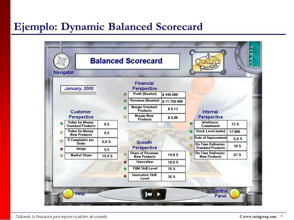 6 Utilizando la Simulación para mejorar su tablero de comando Ejemplo: Dynamic Balanced Scorecard © www.cacitgroup.com